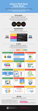 what are the most common startup pitch deck templates and pitchdeckdin