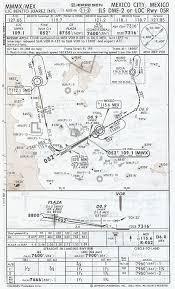 Mmmx Airport Charts Esferas Ovni 01