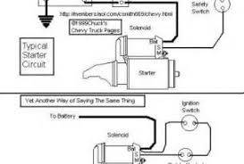 08 chevy cobalt radio wiring diagram images gm cobalt wiring harness diagram 2000 tractor repair