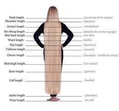 Hair Growth Length Chart Sugarbearhair Vitamins Do They Really Improve Hair Growth
