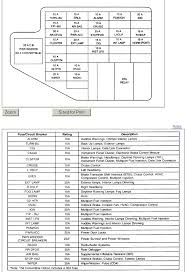 1999 chevy cavalier i get a diagram online of the fuse panel 2 2l