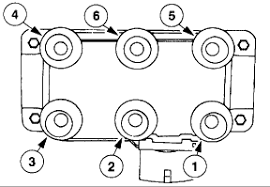 ford explorer spark plug wires diagram graphic graphic