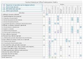 Resource Allocation Matrix Template Austinroofing Us