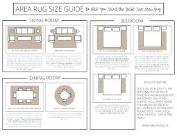 rug size for dining room table size of dining room rug area rug size guide pic rug size for dining room table the