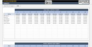 Us Sales Report Template