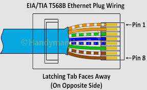 tia 568a wiring diagram wiring diagram mega tia 568a wiring wiring diagram list tia 568a wiring diagram tia 568a wiring cat 6