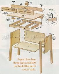 Simple Furniture Plans Simple Router Table Plans O Woodarchivist