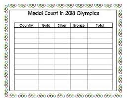 Olympic Medal Chart Olympic Medal Count Chart And Graph 2nd Grade Olympic