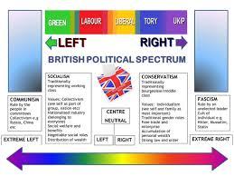 Secure Parklands Parliament Pptx Political Spectrum