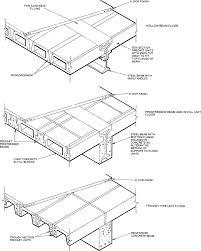 situ concrete an overview