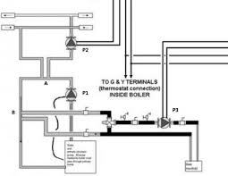 2 port valve wiring diagram honeywell wiring diagram and honeywell wiring diagram boiler design honeywell 2 port zone valve actuator central heating