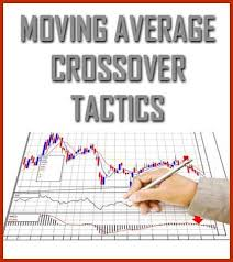 Stock Chart Analysis Tools Technical Analysis Tools Moving Average Crossover Tactics