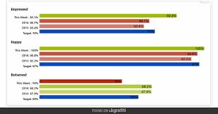 Javascript Flot Data Labels On Horizontal Bar Chart Stack