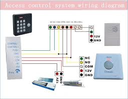 2006 bmw battery wiring diagram i not lossing wiring diagram • access control system wiring diagram dogboi info bmw radio wiring diagram bmw e36 wiring diagrams