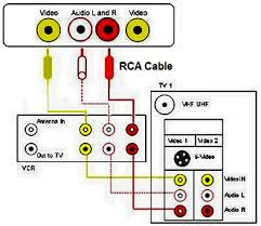 rca connector to tv vcr cable connection schematic diagram