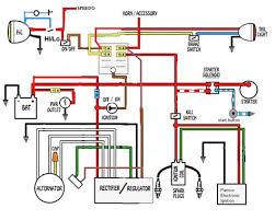 01 s10 wiring schematic wiring diagram 2018 1999 chevy s10 trailer wiring harness at Chevy S10 Trailer Wiring Diagram