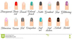 Types Of Nail Designs Manicure Types Nail Design Nail Art Vector Set Trendy