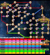 Alliance War Map Marvel Contest Of Champions Contest Of