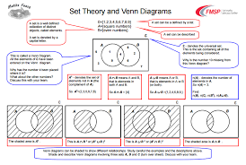 Venn Diagram Sets Worksheet Sets And Venn Diagrams Worksheets With Answers The Best Worksheets
