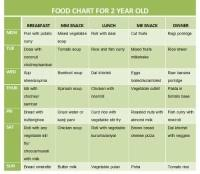 2 Year Old Food Chart 12