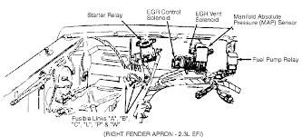 1985 ford fuel pump wiring data diagram schematic 1985 ford fuel pump wiring manual e book 1985 ford f150 fuel pump wiring diagram 1985 ford fuel pump wiring