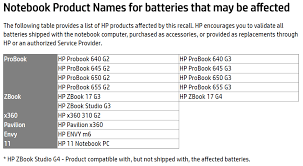 Hp Battery Compatibility Chart Charred And Melted Hp Issues A Battery Recall For Some