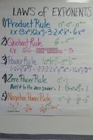 Exponents Anchor Chart Anchor Charts For Properties Of Exponents Great Visual