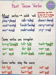 English Past Tenses Chart Past Tense Verbs Anchor Chart Teaching Grammar Verb