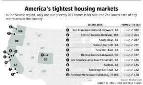 Small Picture Why are home prices so high Seattle has 2nd lowest rate of homes