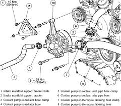 2002 lincoln ls 3 9l engine diagram 2002 automotive wiring diagrams 0996b43f80208948 lincoln ls l engine diagram 0996b43f80208948