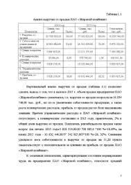 Отчет по учебной практике на примере ПАО Жировой комбинат Отчёт  Отчёт по практике Отчет по учебной практике на примере ПАО Жировой комбинат 4
