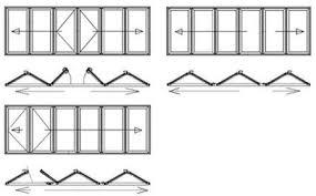 aluminium bifold door styles