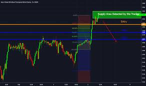 Eustx50 Charts And Quotes Tradingview Uk
