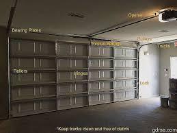 best garage door chain lubricant elegant apr 14 the best garage door lubricant
