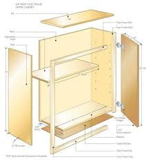 free woodworking plans bathroom cabinet. lovely interesting build your own bathroom vanity plans free woodworking cabinets quick cabinet o