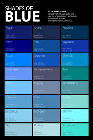 Shades Of Blue Color Names In Multipurpose Abstract Shades And