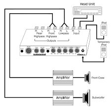 amplifier wiring diagram for ch 4 wiring diagram sys wiring diagram mono amp to sub plus 4 channel amp to speakers wiring amplifier wiring diagram for ch 4