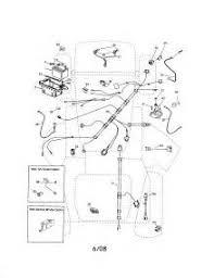 similiar husqvarna wiring diagram keywords husqvarna tractor wiring diagram image wiring diagram engine