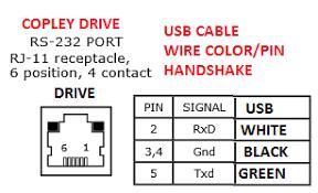 usb to rs232 rj11 plug copley drives 1 8 meter elestream com drivers · rs232 usb pinout