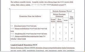 We did not find results for: K 13 Download Kkm Kelas 3 Sd Kurikulum 2013 Revisi 2018 Plus Dengan Cara Menghitung Atau Menentukan Kkm