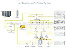 screw air compressor ingersoll rand atlas copco view ingersoll screw air compressor ingersoll rand atlas copco