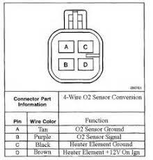 4 wire oxygen sensor wiring diagram 4 image wiring bosch 4 wire o2 sensor wiring diagram image gallery photogyps on 4 wire oxygen sensor wiring