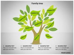 Free Family Tree Template Powerpoint