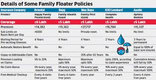 Oriental Insurance Happy Family Floater Policy Premium Chart Why Family Floater Policies Offer You More For Less The
