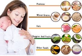 After Delivery Diet Chart In Telugu 5 Healthy Food Options For New Moms Diet After Delivery