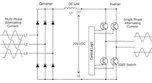 more inverter power? Inverter Charger Wiring Diagram at Inverter Generator Wiring Diagram