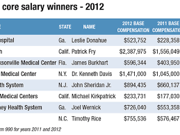 Nonprofit Ceo Salaries Chart Another Year Of Pay Hikes For Non Profit Hospital Ceos