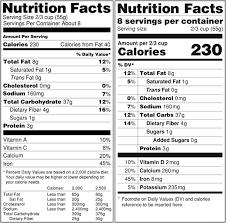 Michelle Obamas Nutrition Label Changes Live Life Active