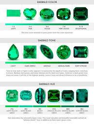 Emerald Green Gemstone Colour Chart Natural Emeralds
