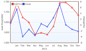 Jquery Flot Chart Time Xaxis Series Is Off Stack Overflow